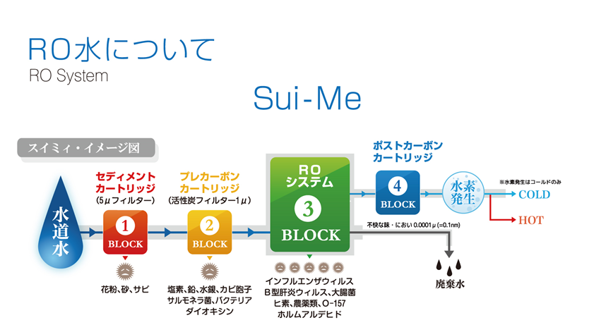 sui-me-tokucho